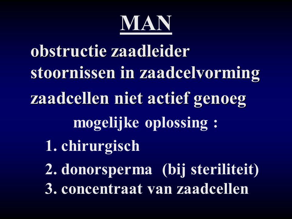 MAN obstructie zaadleider stoornissen in zaadcelvorming