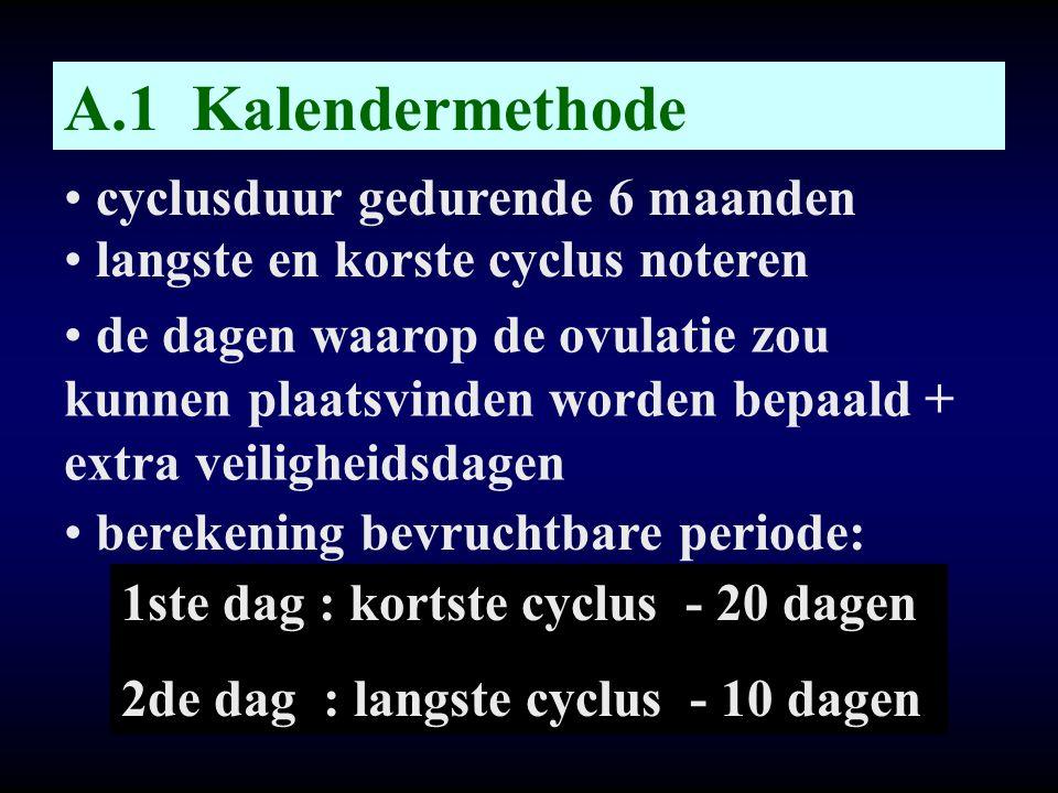 A.1 Kalendermethode cyclusduur gedurende 6 maanden