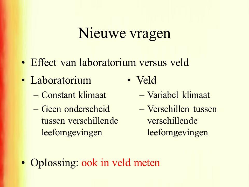 Nieuwe vragen Effect van laboratorium versus veld Laboratorium Veld