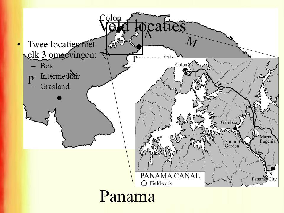 Veld locaties Panama Twee locaties met elk 3 omgevingen: Bos