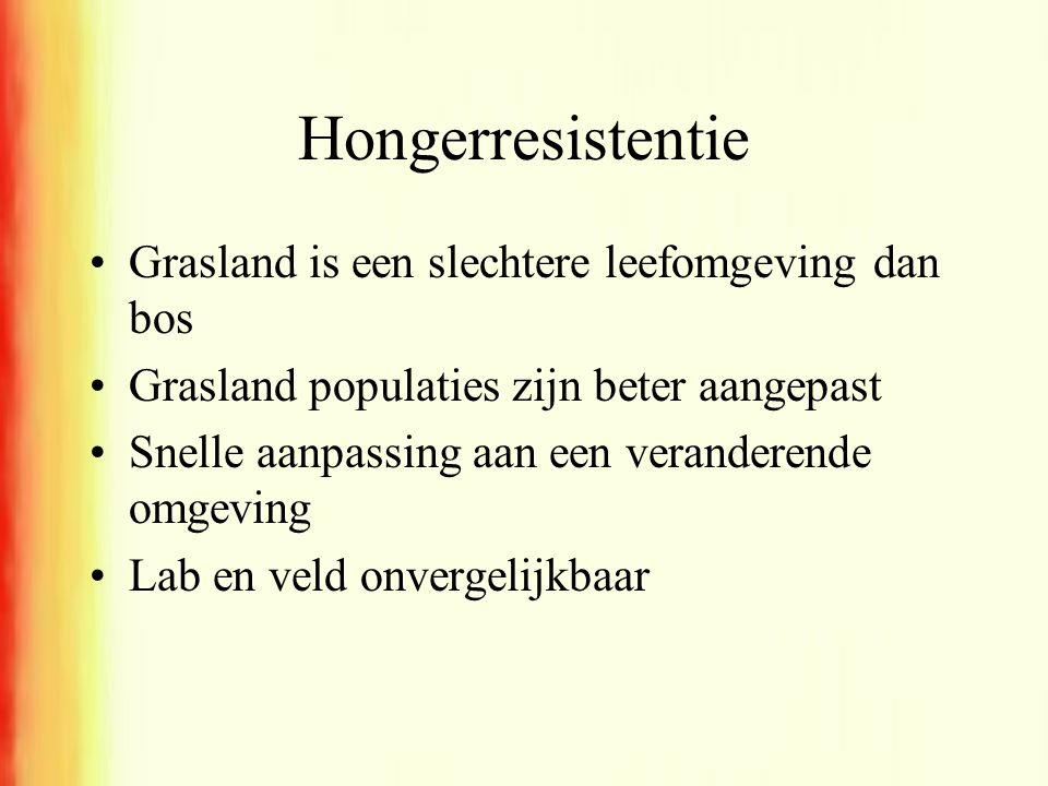 Hongerresistentie Grasland is een slechtere leefomgeving dan bos