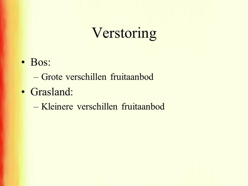 Verstoring Bos: Grasland: Grote verschillen fruitaanbod