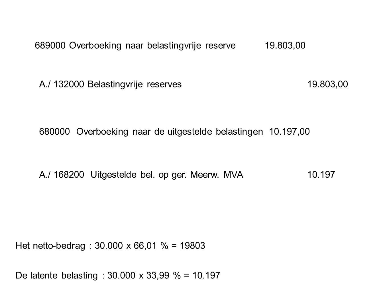 689000 Overboeking naar belastingvrije reserve 19.803,00