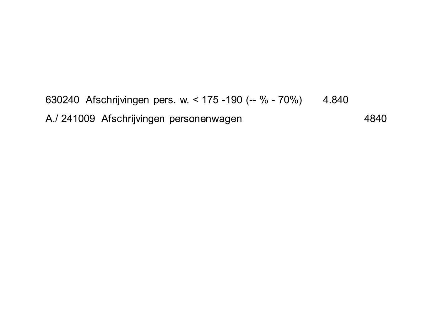 630240 Afschrijvingen pers. w. < 175 -190 (-- % - 70%) 4.840