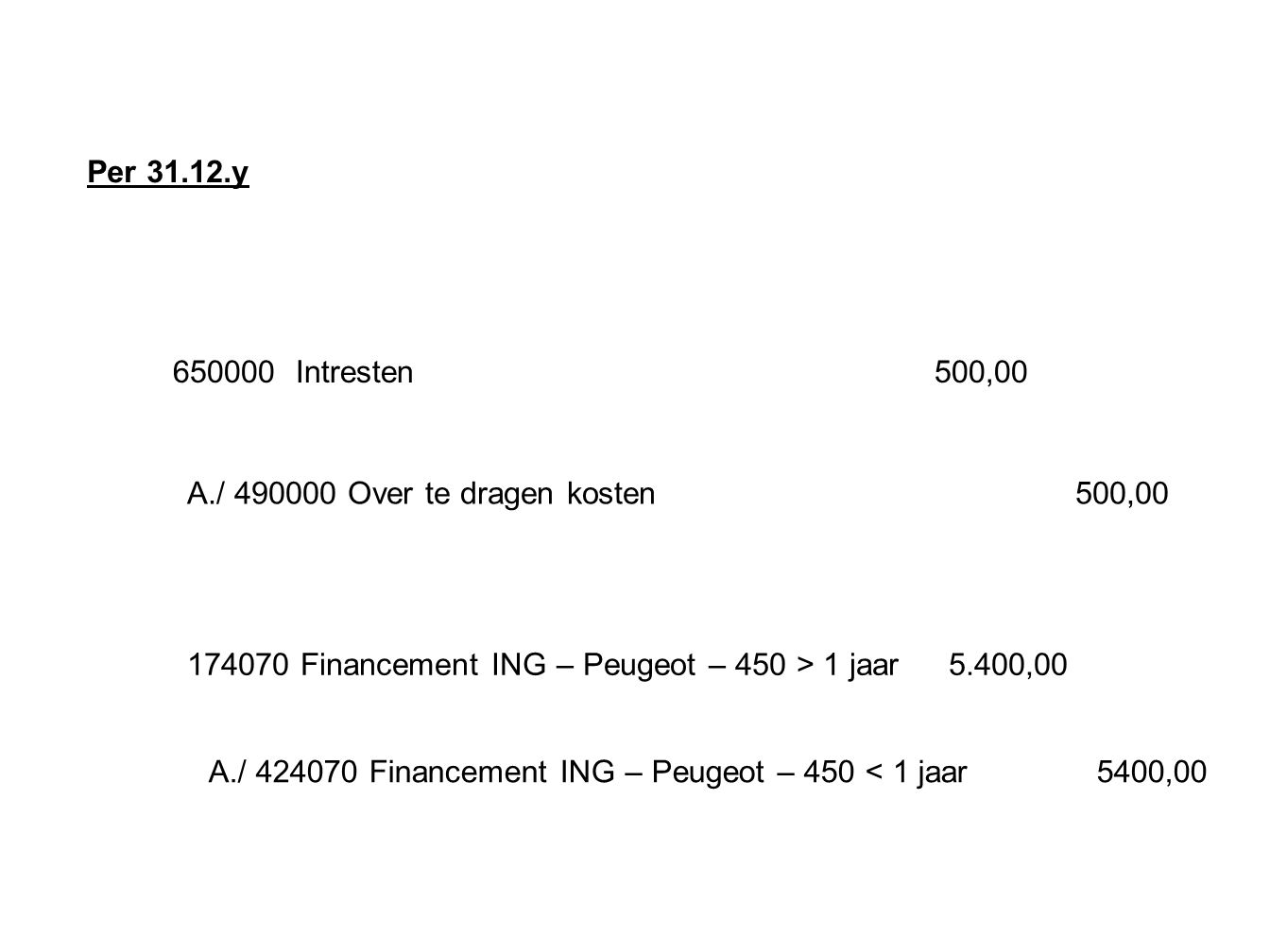 Per 31.12.y 650000 Intresten 500,00. A./ 490000 Over te dragen kosten 500,00. 174070 Financement ING – Peugeot – 450 > 1 jaar 5.400,00.