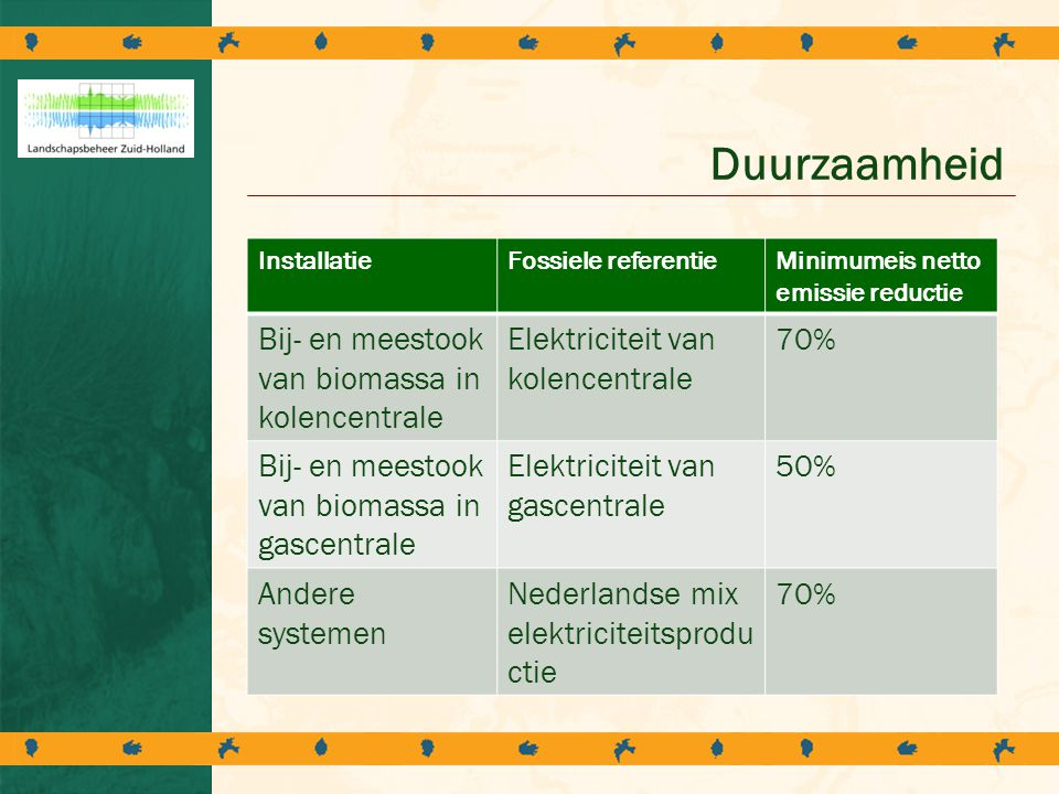 Duurzaamheid Bij- en meestook van biomassa in kolencentrale