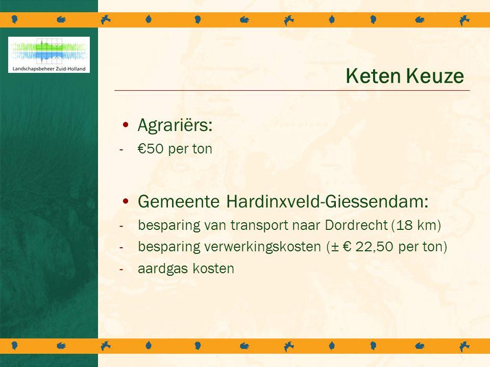 Keten Keuze Agrariërs: Gemeente Hardinxveld-Giessendam: €50 per ton