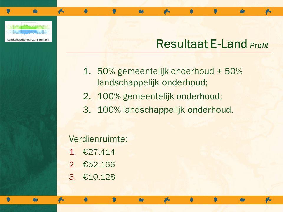 Resultaat E-Land Profit