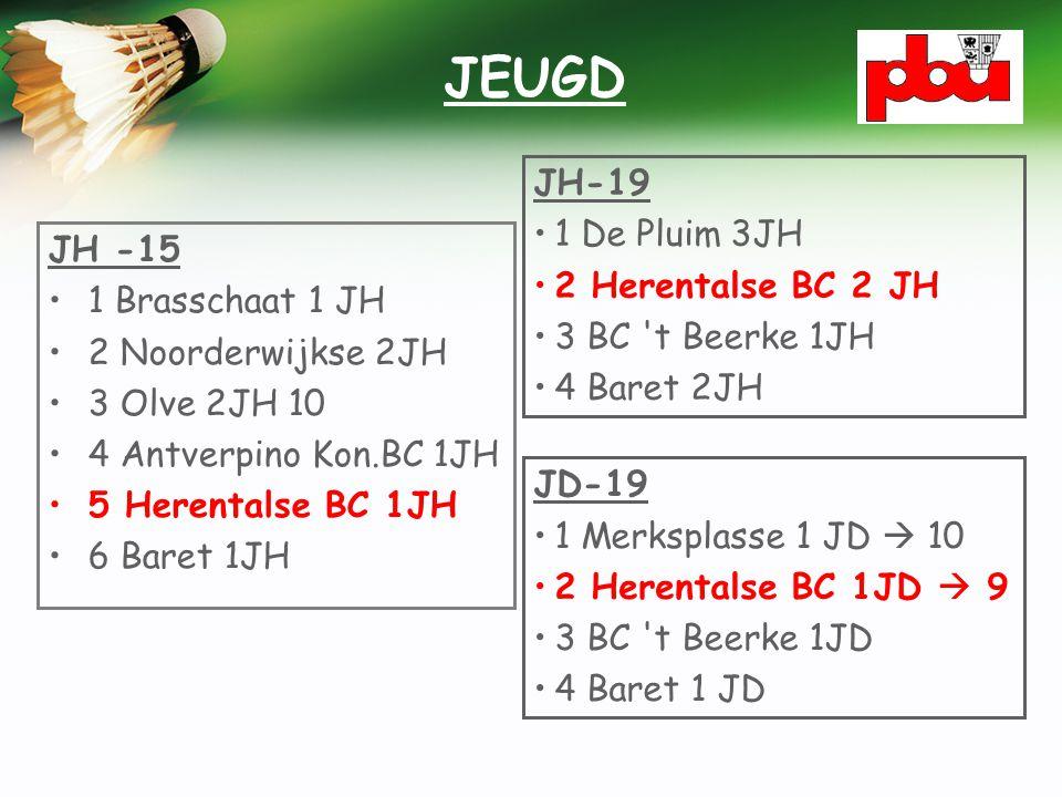 JEUGD JH-19 1 De Pluim 3JH 2 Herentalse BC 2 JH JH -15