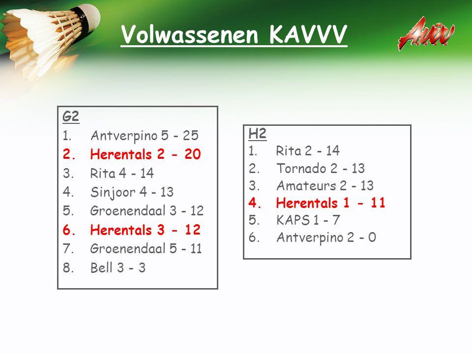 Volwassenen KAVVV G2 Antverpino 5 - 25 Herentals 2 - 20 H2 Rita 4 - 14