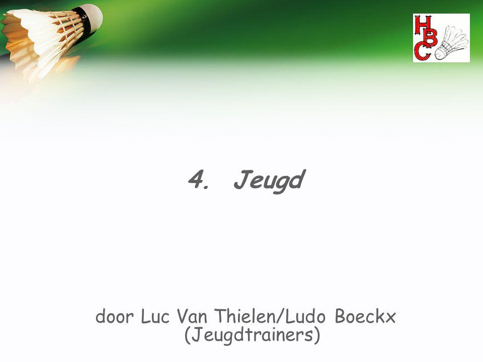 door Luc Van Thielen/Ludo Boeckx (Jeugdtrainers)