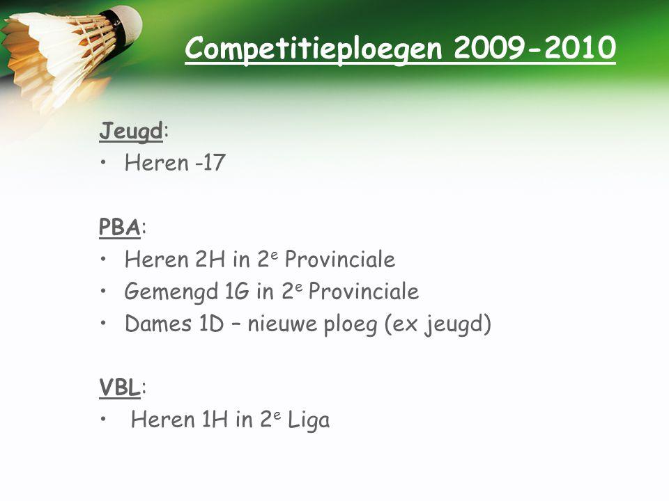 Competitieploegen 2009-2010 Jeugd: Heren -17 PBA:
