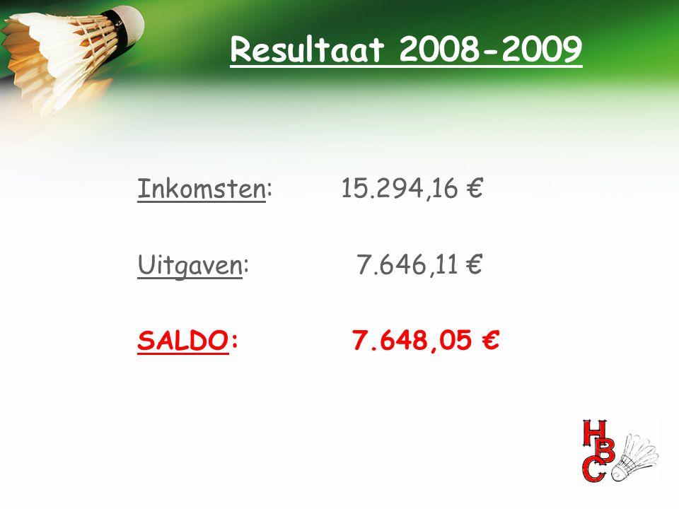 Resultaat 2008-2009 Inkomsten: 15.294,16 € Uitgaven: 7.646,11 €