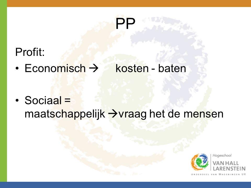 PP Profit: Economisch  kosten - baten