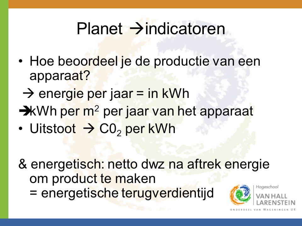 Planet indicatoren Hoe beoordeel je de productie van een apparaat