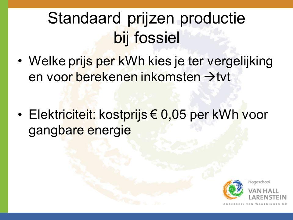 Standaard prijzen productie bij fossiel