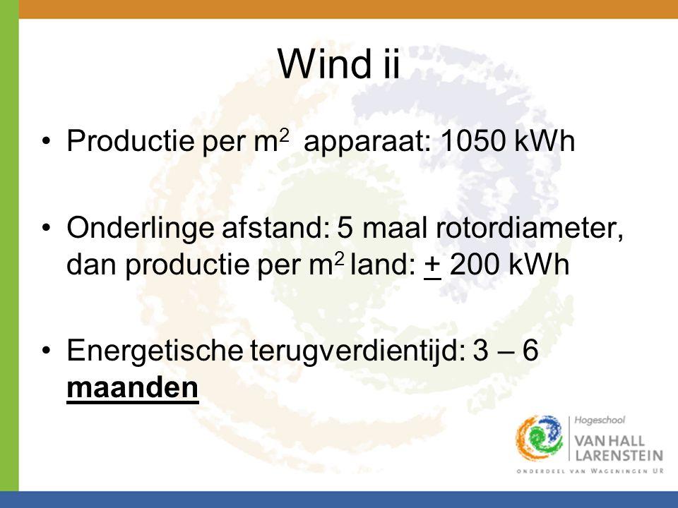 Wind ii Productie per m2 apparaat: 1050 kWh