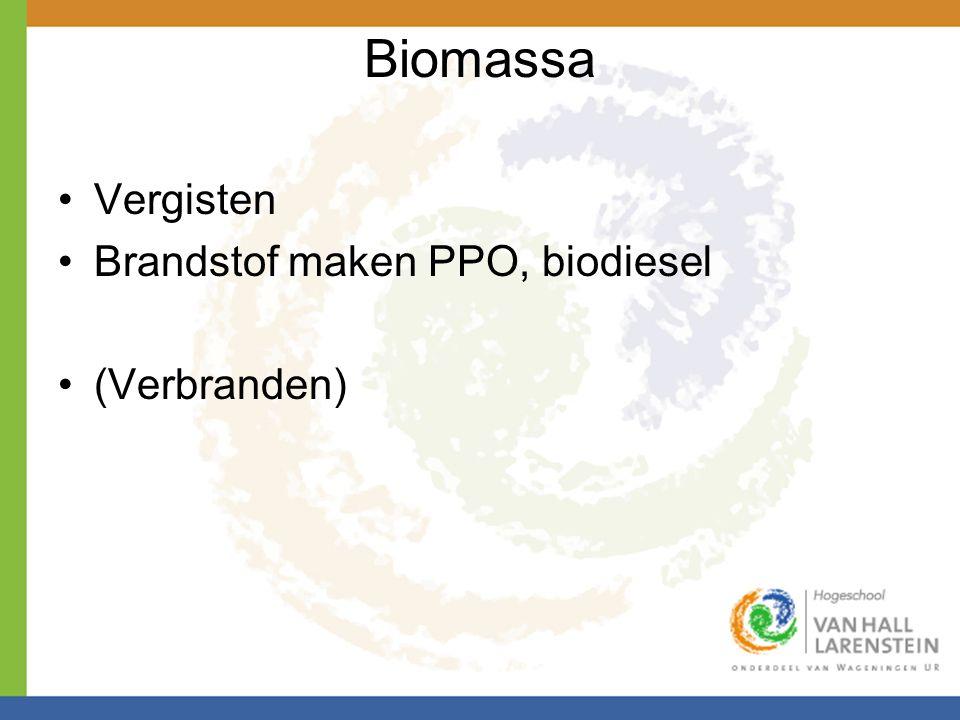 Biomassa Vergisten Brandstof maken PPO, biodiesel (Verbranden)