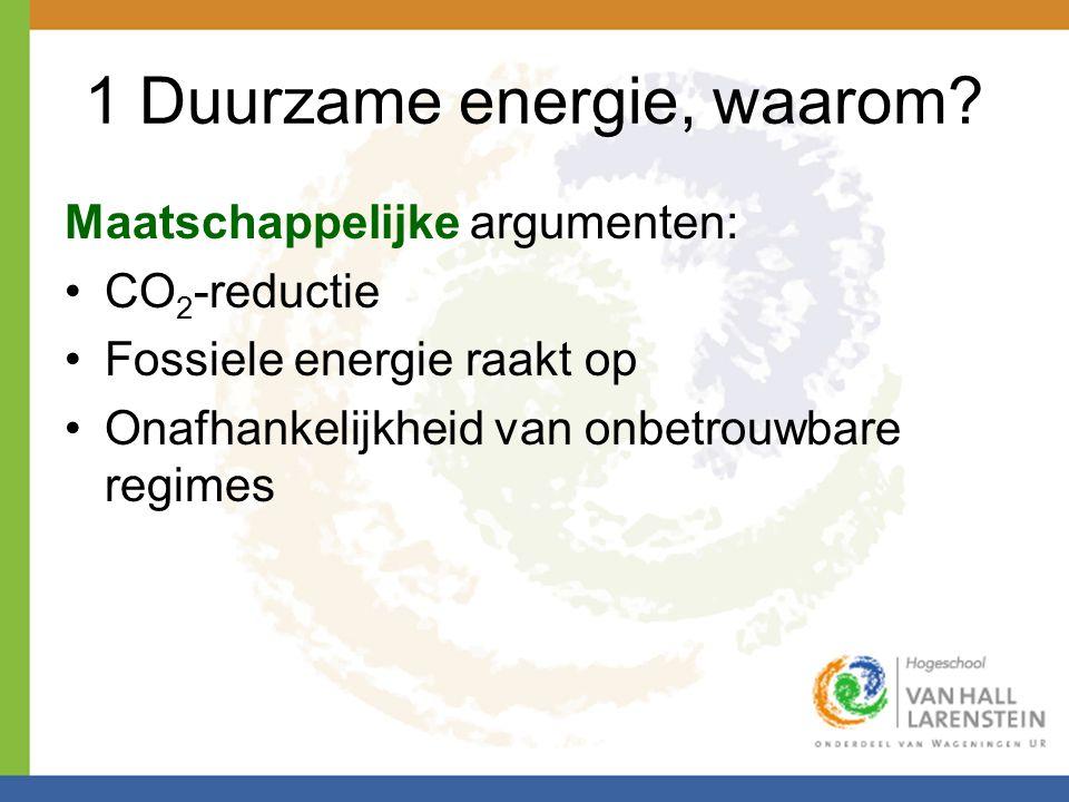 1 Duurzame energie, waarom