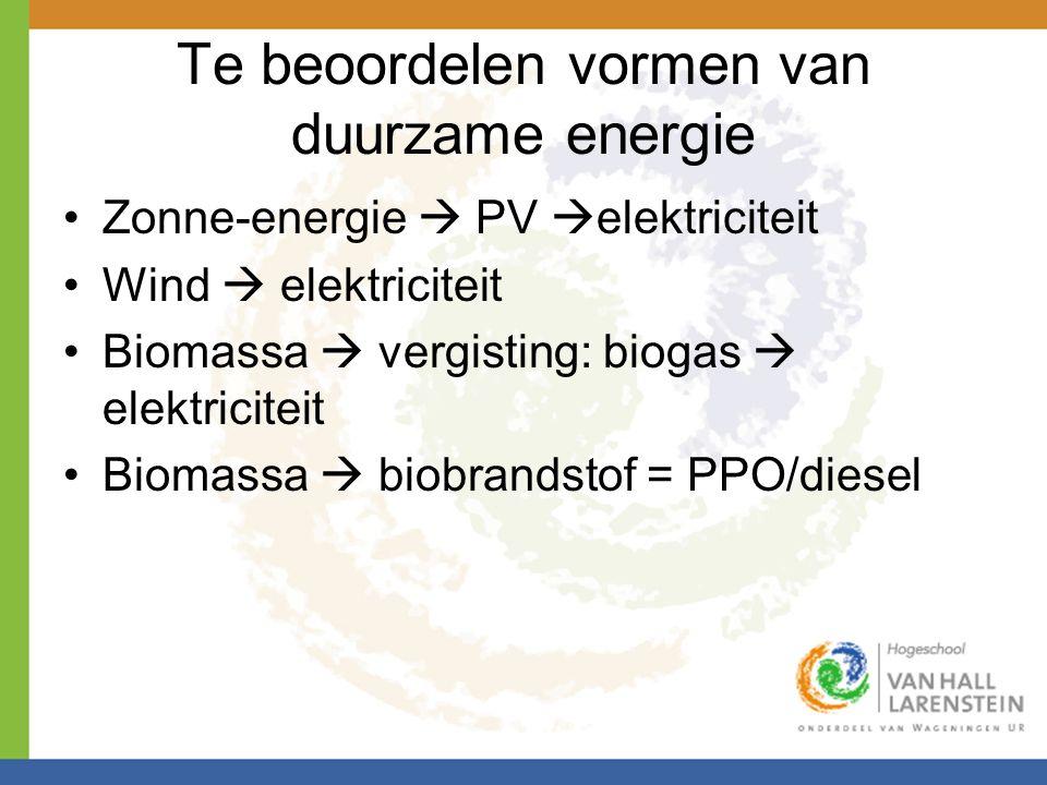 Te beoordelen vormen van duurzame energie