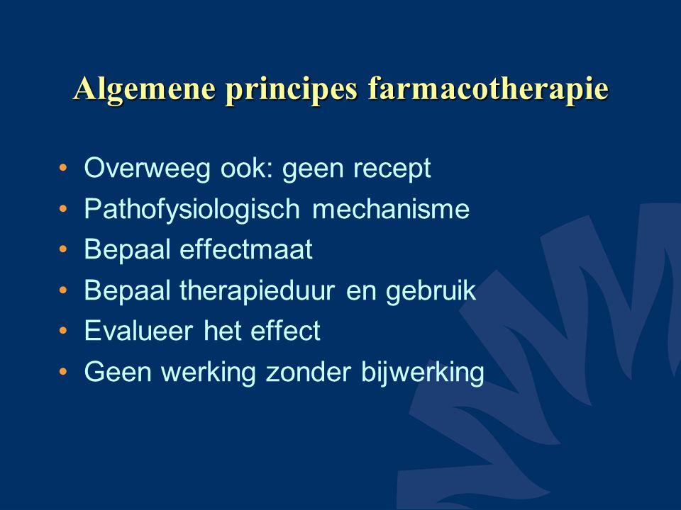 Algemene principes farmacotherapie