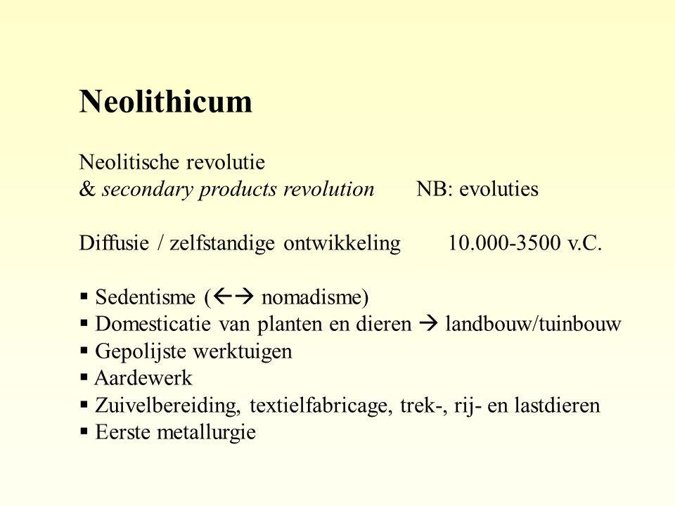 Neolithicum Neolitische revolutie