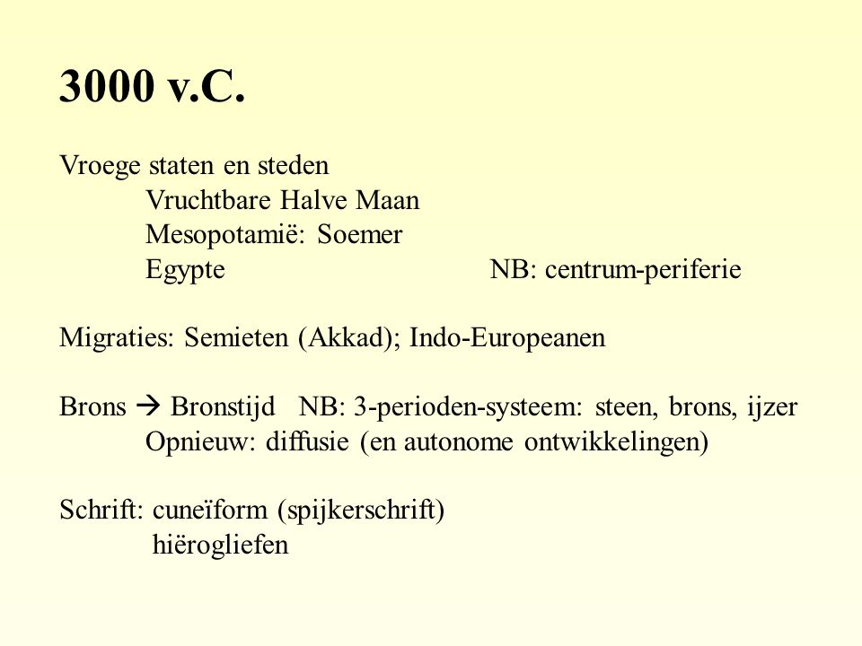 3000 v.C. Vroege staten en steden Vruchtbare Halve Maan