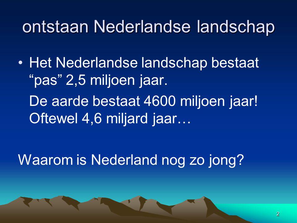 ontstaan Nederlandse landschap