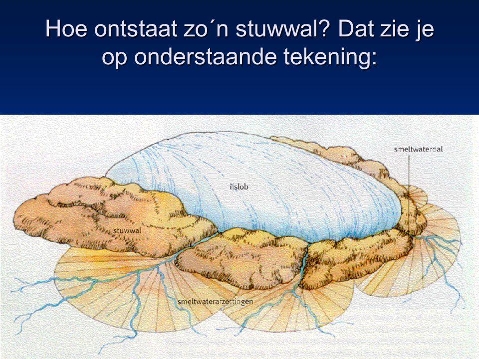 Hoe ontstaat zo´n stuwwal Dat zie je op onderstaande tekening: