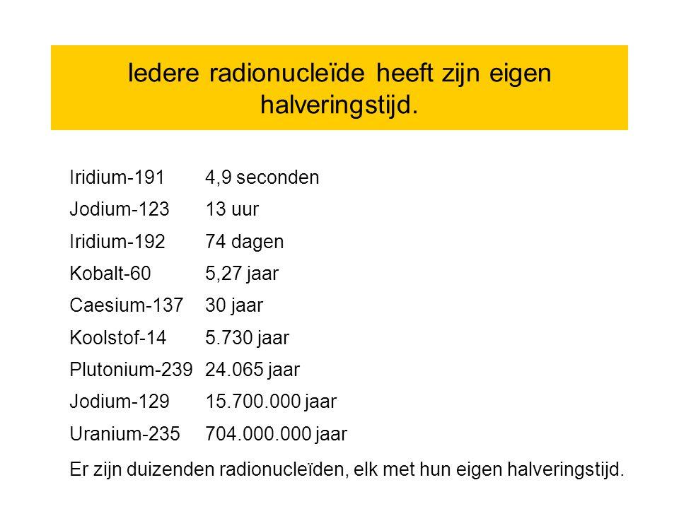 Iedere radionucleïde heeft zijn eigen halveringstijd.