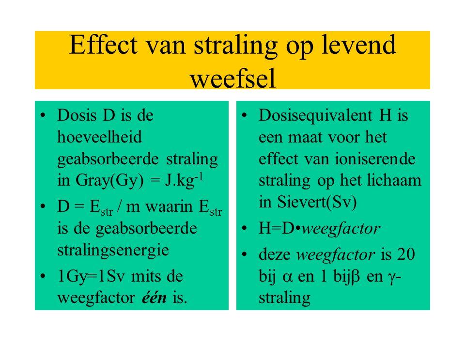 Effect van straling op levend weefsel
