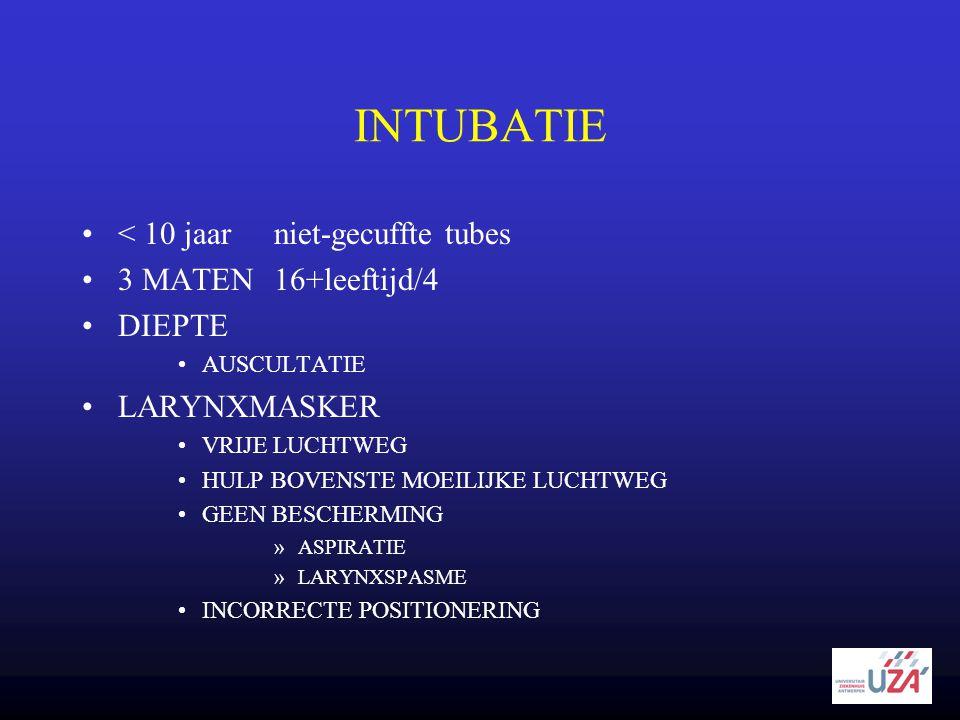 INTUBATIE < 10 jaar niet-gecuffte tubes 3 MATEN 16+leeftijd/4