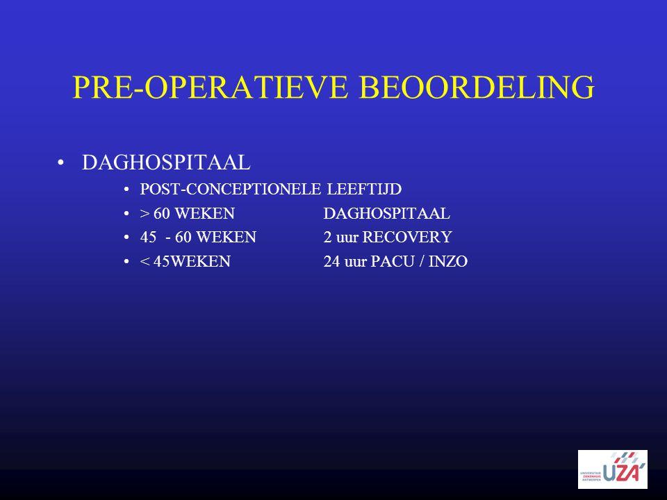 PRE-OPERATIEVE BEOORDELING