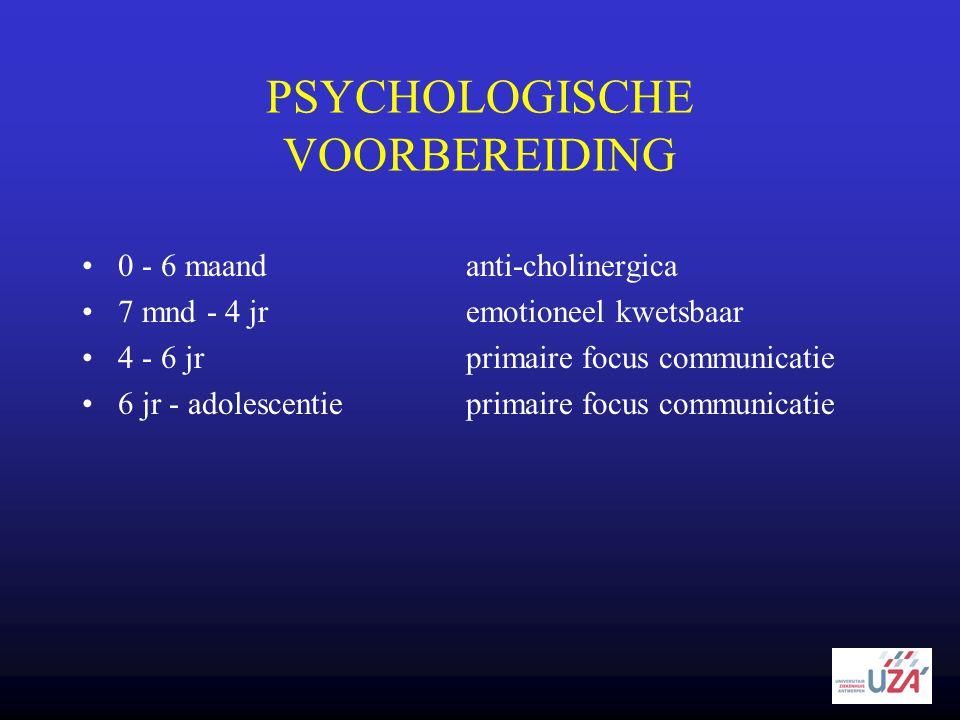 PSYCHOLOGISCHE VOORBEREIDING