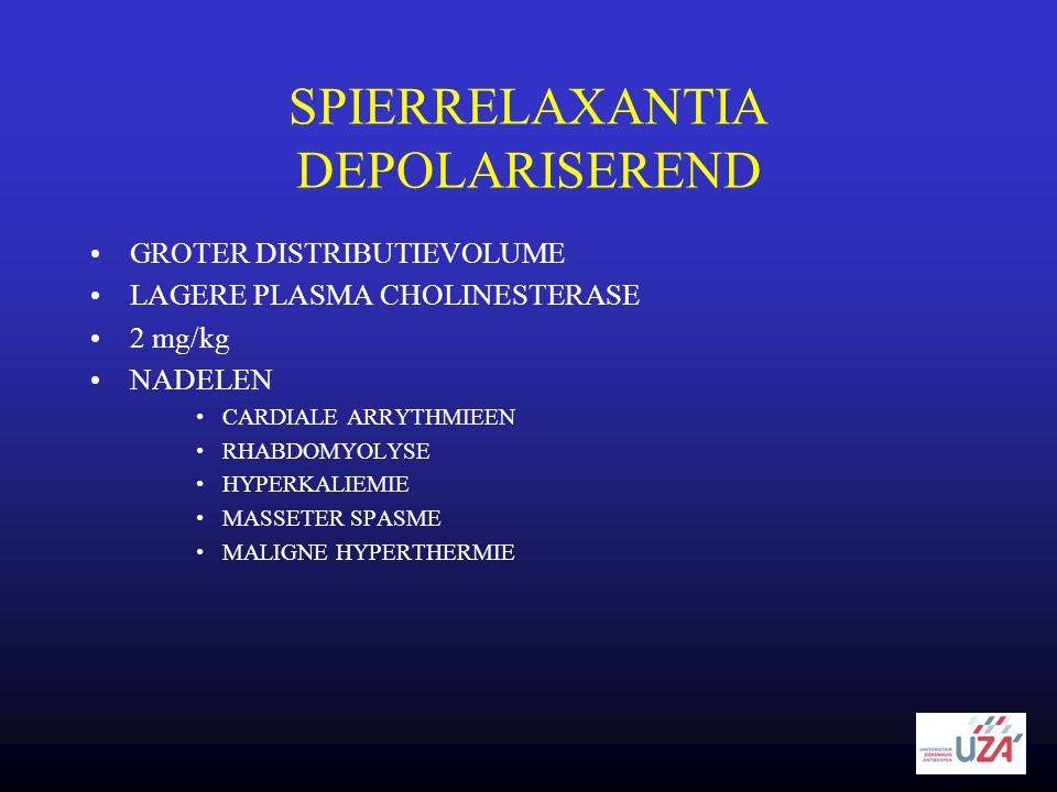 SPIERRELAXANTIA DEPOLARISEREND
