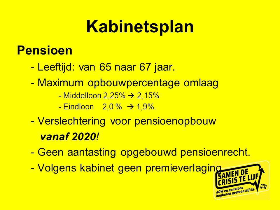 Kabinetsplan Pensioen - Leeftijd: van 65 naar 67 jaar.
