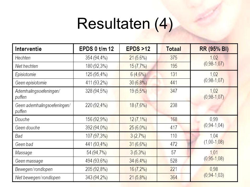 Resultaten (4) Interventie EPDS 0 t/m 12 EPDS >12 Totaal