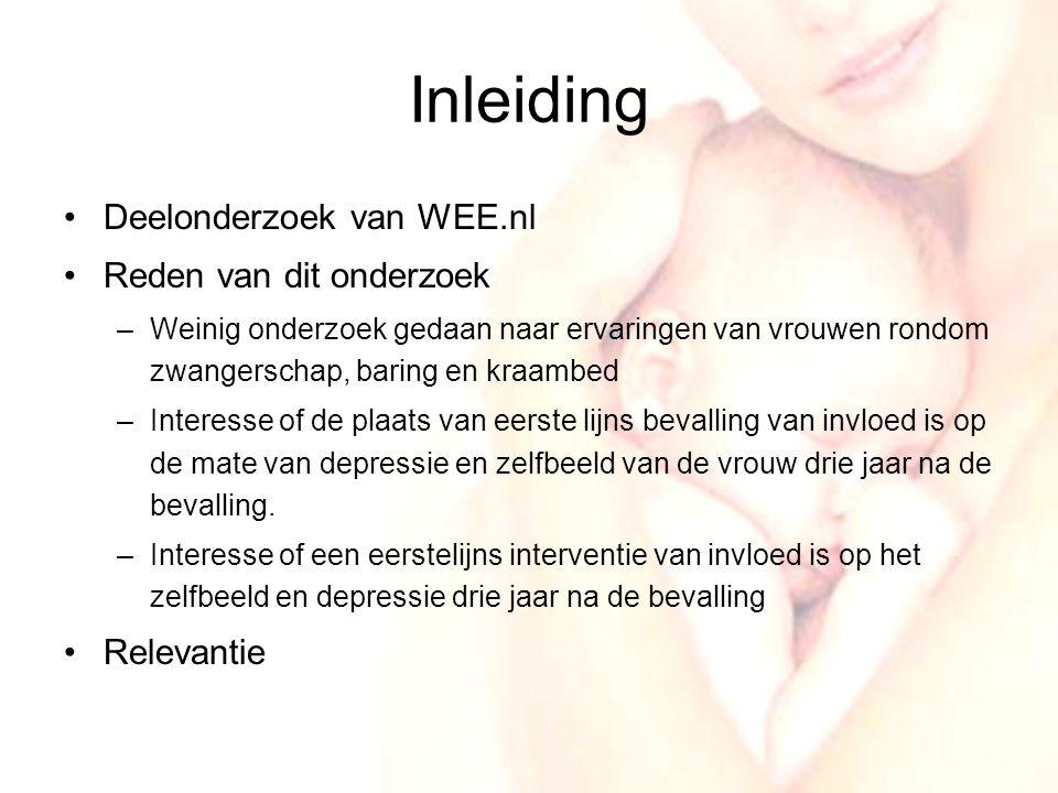 Inleiding Deelonderzoek van WEE.nl Reden van dit onderzoek Relevantie