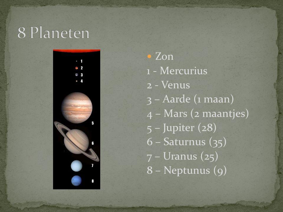 8 Planeten Zon 1 - Mercurius 2 - Venus 3 – Aarde (1 maan)