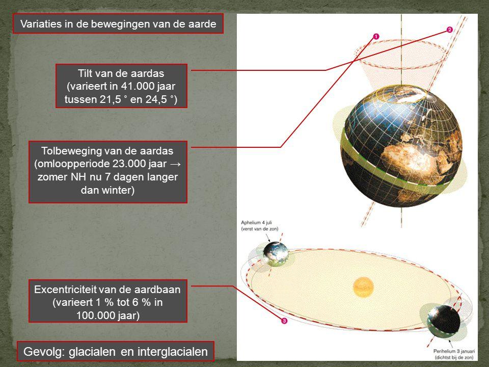 Gevolg: glacialen en interglacialen