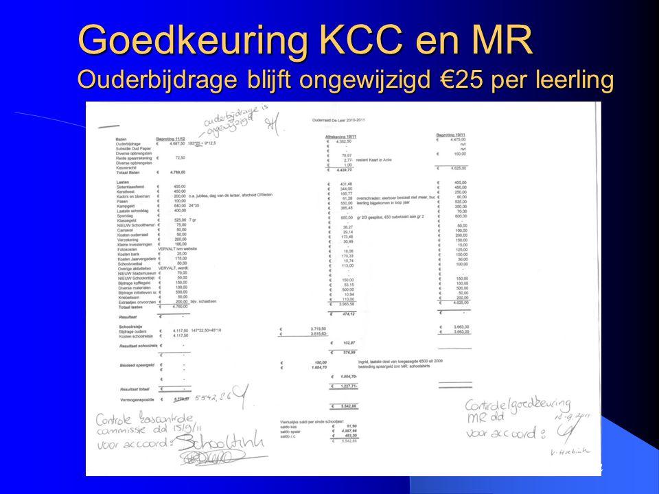 Goedkeuring KCC en MR Ouderbijdrage blijft ongewijzigd €25 per leerling
