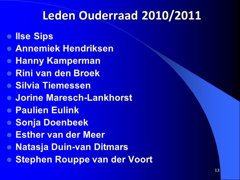 Leden Ouderraad 2010/2011 Ilse Sips Annemiek Hendriksen