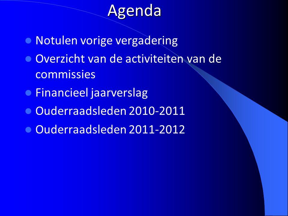 Agenda Notulen vorige vergadering
