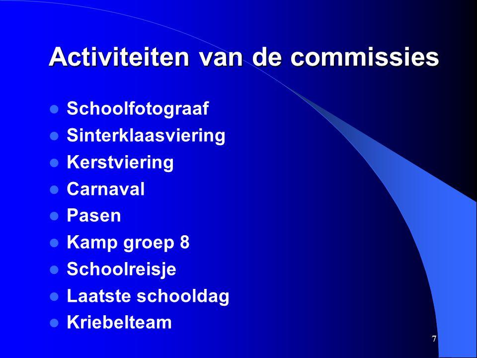 Activiteiten van de commissies