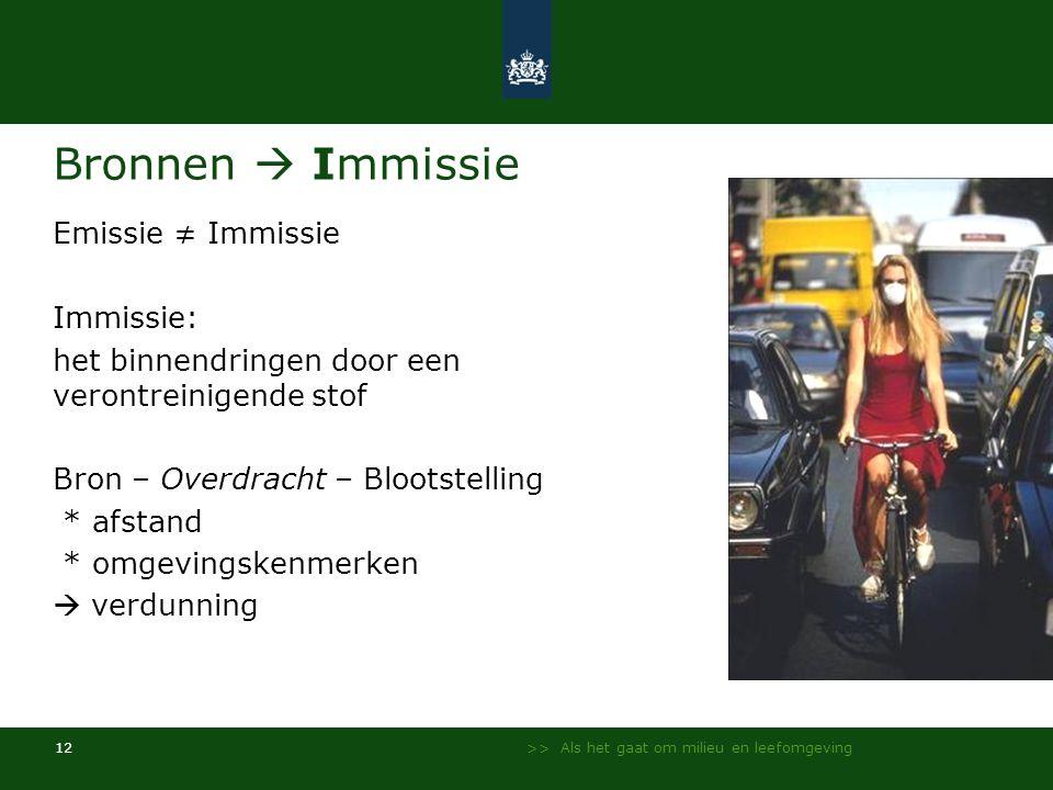 Bronnen  Immissie Emissie ≠ Immissie Immissie: