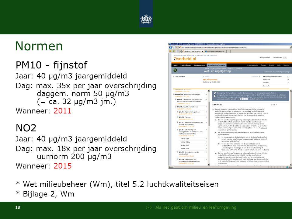 Normen PM10 - fijnstof NO2 Jaar: 40 μg/m3 jaargemiddeld