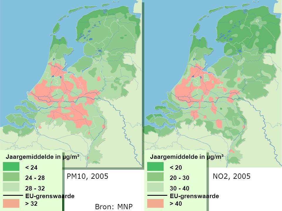 PM10, 2005 NO2, 2005 Bron: MNP Jaargemiddelde in µg/m³ < 24 24 - 28