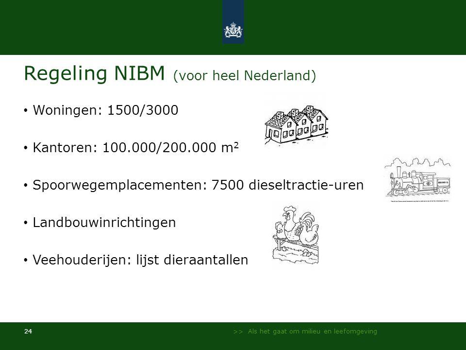 Regeling NIBM (voor heel Nederland)