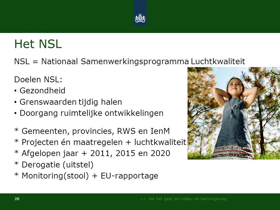 Het NSL NSL = Nationaal Samenwerkingsprogramma Luchtkwaliteit