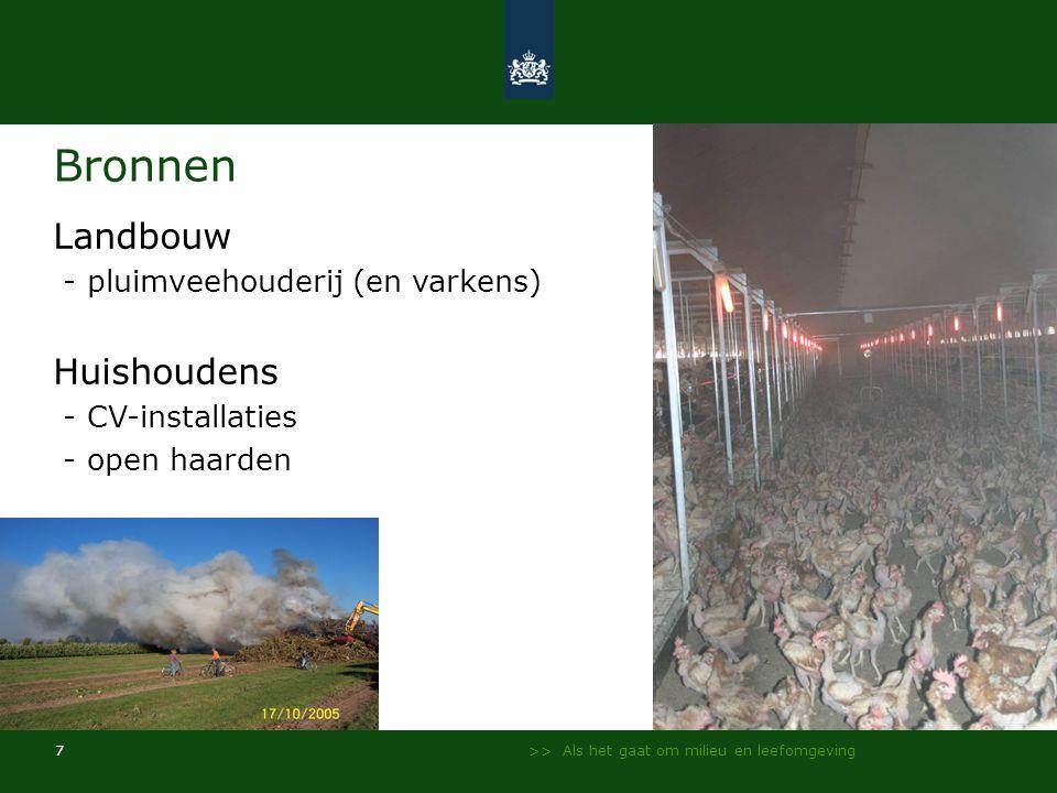 Bronnen Landbouw Huishoudens - pluimveehouderij (en varkens)
